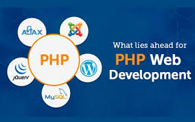 PHP Web Development Marketing