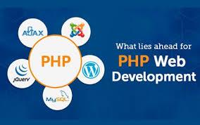 PHP Web Development Marketing